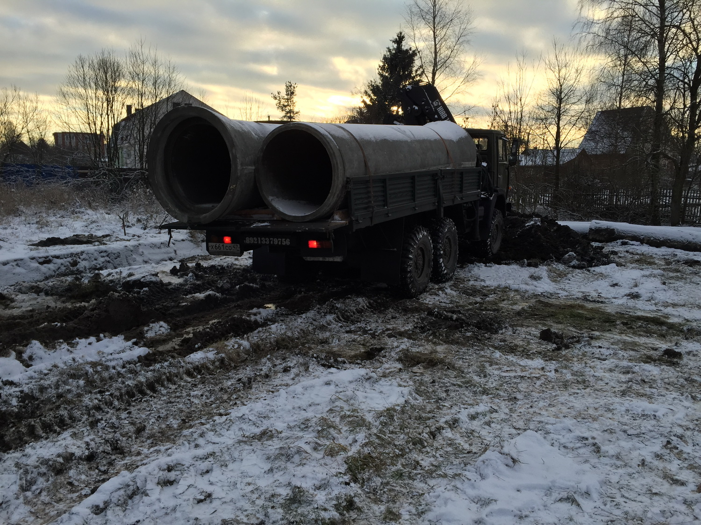 Работы по устройству ливневой канализации в Красном Бору